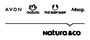 NATURA & CO